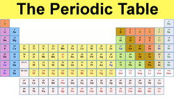 periodic table ks3 images periodic table and sample with full periodic table bbc bitesize image collections - Periodic Table Bbc